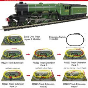 Hornby The Flying Scotsman.